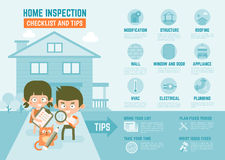 Infographics au sujet de la liste de contrôle et des astuces à la maison d'inspection illustration stock