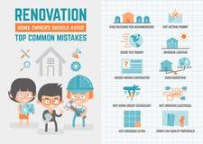 Infographics au sujet des erreurs de rénovation illustration stock