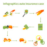 Infographics auto insurance case Stock Images