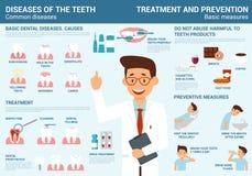 Infographics av det tandsjukdomar, behandling och förhindrandet med grundläggande mått royaltyfri illustrationer