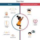 Infographics av yoga poserar Arkivfoto