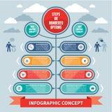 Infographics begrepp - moment eller numrerade alternativ - vektorintrig Royaltyfri Fotografi