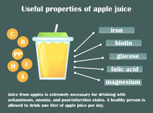 Infographics about the beneficial properties of apple juice. A glass cup with tomato juice and text are  on a dark background Stock Photos