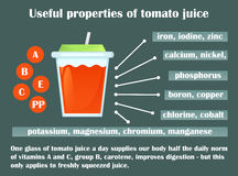 Infographics about the beneficial properties of tomato juice. A glass cup with tomato juice and text are  on a dark background Stock Photo