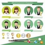 Infographics billiards Royalty Free Stock Photos