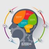 Infographics brain vector design template Stock Photos