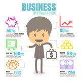 Infographics Business Bank savings safe money profits benefit wh Royalty Free Stock Images