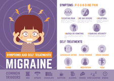 Infographics cartoon character about migraine signs and self tre Royalty Free Stock Images