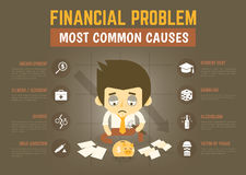 Infographics cartoon character about most common financial probl. Infographics cartoon character about financial problem causes Royalty Free Stock Photos