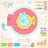 Infographics Chart Stock Photos