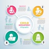 Infographics of child development Stock Images