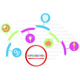 Infographics are circular with circles and arrows. Flat design, illustration stock illustration