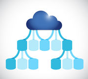 Infographics cloud network illustration design Royalty Free Stock Image