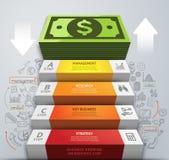 Infographics conceptuel d'escalier d'affaires d'argent Photographie stock libre de droits
