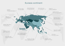 Infographics continent Eurasia blue Royalty Free Stock Photography