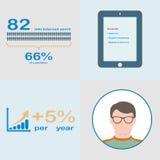 Infographics : croissance des internautes Tablette, utilisateur, échelle de croissance, le nombre d'internautes dans le style pla Photographie stock