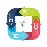 Infographics cuadrado dividido en flechas de cuatro porciones Plantilla, esquema, diagrama, carta, gráfico, presentación ilustración del vector
