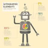 Infographics of cute robot Royalty Free Stock Images