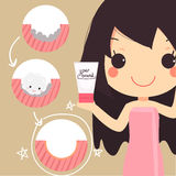 Infographics cute woman cleansing foam step Stock Photo