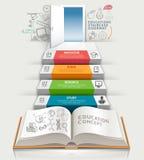 Infographics d'éducation d'étape de livres illustration de vecteur
