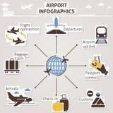 Infographics d'aéroport illustration de vecteur