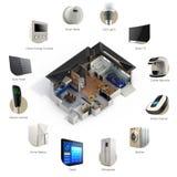 infographics 3D av smart teknologi för hem- automation Arkivbilder