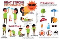 Infographics d'avvertimento del colpo di calore dettaglio del grafico del colpo di calore illustrazione di stock