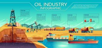 Infographics d'extraction d'industrie pétrolière de vecteur illustration de vecteur