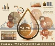 Infographics d'huile et d'industrie du gaz Photos stock