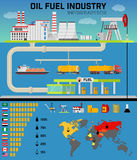 Infographics d'industrie de mazout Extraction de l'huile, traitement, transport et exportation, embarquant aux stations service illustration stock