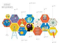 Infographics da ciência de áreas diferentes ilustração stock