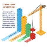 Infographics da construção da bandeira da Web ilustração stock