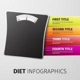 Infographics da dieta Foto de Stock