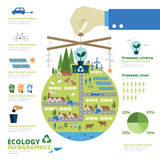 Infographics da ecologia Fotos de Stock Royalty Free