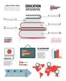 Infographics da educação da etapa dos livros Educação Foto de Stock