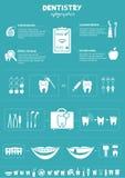 Infographics da odontologia ilustração do vetor
