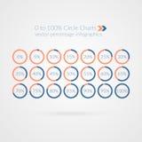 Infographics da porcentagem do vetor gráfico de setores circulares de 0 5 10 15 20 25 30 35 40 45 50 55 60 65 70 75 80 85 90 95 1 Foto de Stock Royalty Free