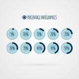 Infographics da porcentagem do vetor 5 10 15 20 25 30 35 40 45 gráfico de setores circulares de 50 por cento Diagramas do círculo Imagens de Stock