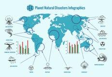 Infographics das catástrofes naturais do planeta Foto de Stock