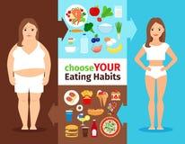 Infographics das mulheres dos hábitos comendo ilustração do vetor