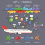 Infographics de aviões civis em um projeto liso Imagens de Stock Royalty Free