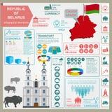 Infographics de Bielorrusia, datos estadísticos, vistas Imágenes de archivo libres de regalías