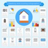 Infographics de calefacción y de enfriamiento Fotografía de archivo libre de regalías