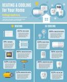 Infographics de chauffage et de refroidissement illustration libre de droits