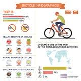 Infographics de ciclo de la bicicleta con los elementos y Imagen de archivo libre de regalías