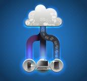 Infographics de computação da nuvem Fotos de Stock Royalty Free
