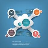 Infographics de computação do conceito da nuvem