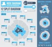 Infographics de constructeur de diagramme de Rose illustration de vecteur