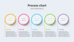 Infographics de diagramme de processus d'affaires avec des cercles d'étape Éléments d'entreprise circulaires de graphique de chro illustration stock