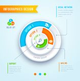 Infographics de graphique de cercle Photos stock